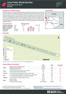 Menbij East New Camp Profile, Northeast Syria - May 2021