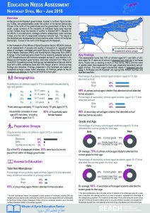 SYR_Factsheet_Education Needs Assessment Northeast Syria_June 2018