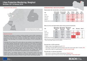LBY_Factsheet_Protection Monitoring_Benghazi_December 2017_February 2018