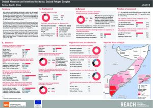 KEN_Factsheet_Intentions Monitoring Dadaab Refugee Camps_July 2018