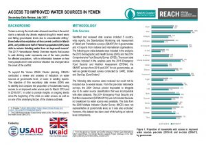 YEM_Situation Overview_Access to Improved Water Sources_July 2017