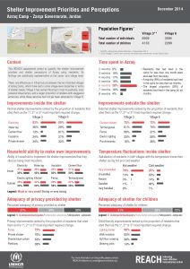 JOR_AZRAQ_Shelter_Factsheet_Final