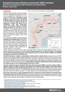 Household Economic Resilience Assessment (HERA) in Government Controlled Areas (GCA) of Donestk and Luhansk Oblasts, Eastern Ukraine, factsheet - January 2021