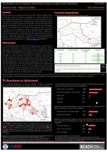 REACH BFA Humanitarian Situation Monitoring Sahel Avril 2020