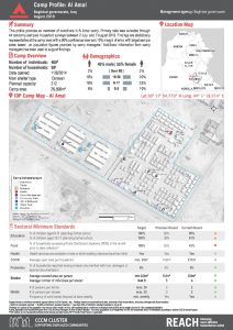 IRQ_Factsheet_IDP Camp Profile Round X_Baghdad_August2018