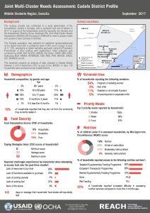 SOM_Factsheet_JMCNA Cadale District_September 2017
