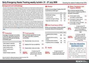 Daily Emergency Needs Tracking of newly-arrived IDPs in Northwest Syria, Weekly Bulletin (21-27 July 2020)