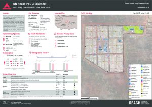 SDD_Factsheet_Juba_Camp_PoC3SiteSnapshot_07Dec2015