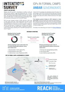 IRQ_Factsheet_Intentions Survey Formal Camps_Governorate of Displacement_Aug 2018