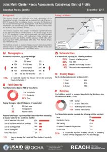 SOM_Factsheet_JMCNA Cabudwaaq District_September 2017
