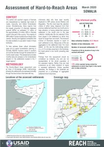 Assessment of Hard-to-Reach Areas, Somalia, March 2020