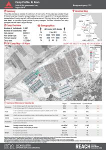 IRQ_Factsheet IDP Camp Profile Round X_Salah al Din_August2018