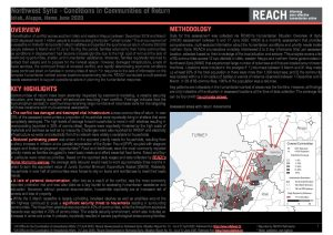 Humanitarian Situation Overview in Northwest Syria, Conditions in Communities of Return - June 2020