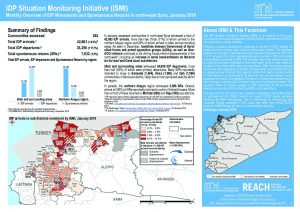 SYR_Factsheet_CCCM_ISMI_Monthly Displacement Summary_January 2019