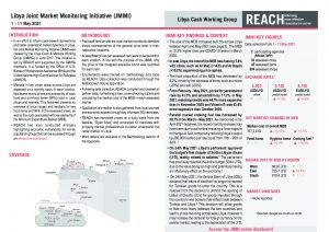 Libya Joint Market Monitoring Initiative (JMMI) Situation Overview - May 2021