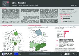 Hard-to-Reach Education Factsheet in Borno State, Nigeria, January 2020