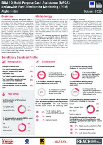 Factsheet on the Emergency Response Mechanism (ERM) 10 Multi-Purpose Cash Assistance (MPCA) Nationwide Post-Distribution Monitoring (PDM) in Afghanistan - October 2010