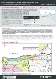 Iraq – Rapid Displacement Overview: Displacement from Syria – 28 November 2019