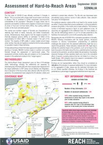 Assessment of Hard to Reach Areas in Somalia, September 2020