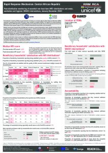 Rapid Response Mechanism (RRM) post-distribution monitoring (PDM) factsheet, Central African Republic – January-December 2020 (EN)