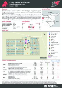 Camp and Informal Site Profiles round 7 factsheet, Mahmoudli - February 2020