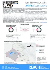 IRQ_Factsheet_Intentions Formal Camps_Gov Displacement_February2019