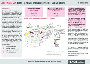 Joint Market Monitoring Initiative (JMMI) in Afghanistan, factsheet – May 2021