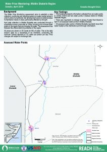 SOM_Factsheet_Water Price Monitoring_Middle Shabelle_April 2018