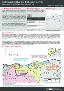 Iraq – Rapid Displacement Overview: Displacement from Syria – 28 October 2019