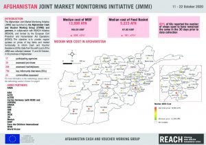 Afghanistan Joint Market Monitoring Initiative Situation Overview, October 2020
