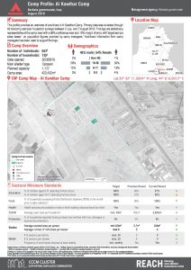 IRQ_Factsheet_IDP Camp Profile Round X_Kerbala_August2018