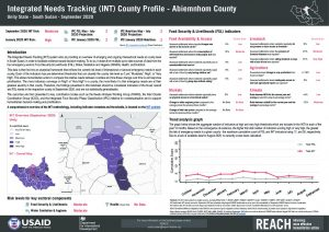 Integrated Needs Tracking County Profiles, South Sudan - September 2020