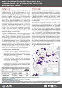 Household Economic Resilience Assessment (HERA) in Government Controlled Areas (GCA) of Donestk and Luhansk Oblasts, Eastern Ukraine, post-winter factsheet – April 2021
