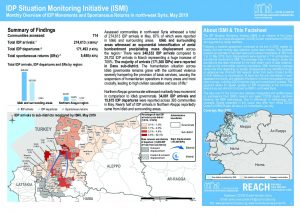 SYR_Factsheet_CCCM_ISMI Monthly Displacement Summary_May 2019