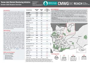 Joint Market Monitoring Initiative Yemen, Situation Overview, October 2020