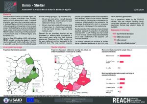 Hard-to-Reach Shelter Factsheet in Borno state, Nigeria - Apr2020