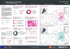 NGA_Factsheet_IDP Intentions Assessment - Monguno LGA_August 2017