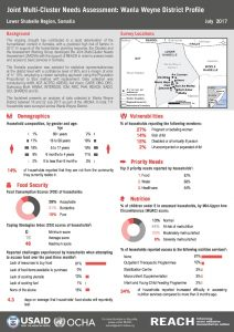 SOM_Factsheet_JMCNA Wanla Weyne District_July 2017