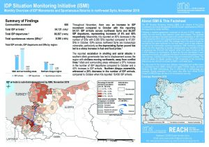 IDP Situation Monitoring Initiative (ISMI) Monthly overview, Northwest Syria - November 2019