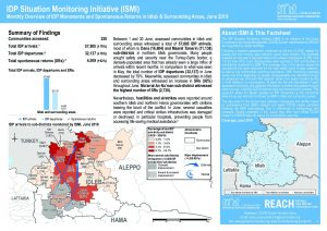 SYR_Factsheet_CCCM_ISMI Monthly Displacement Summary_June 2019
