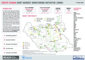 South Sudan – Joint Market Monitoring Initiative (JMMI) – March 2021 Factsheet